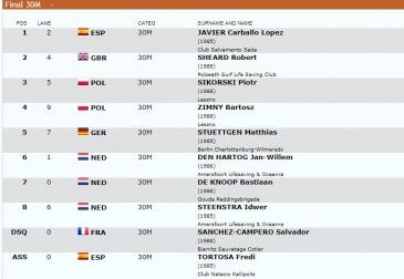 campeonato-europa-22