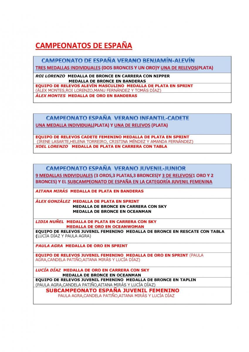 RESUMEN 2013-2014_Página_2
