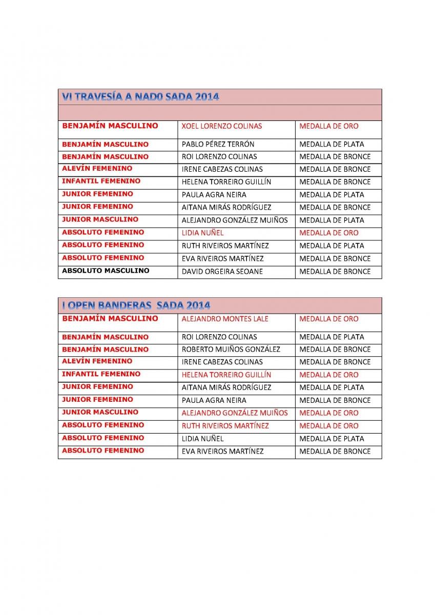 RESUMEN 2013-2014_Página_3