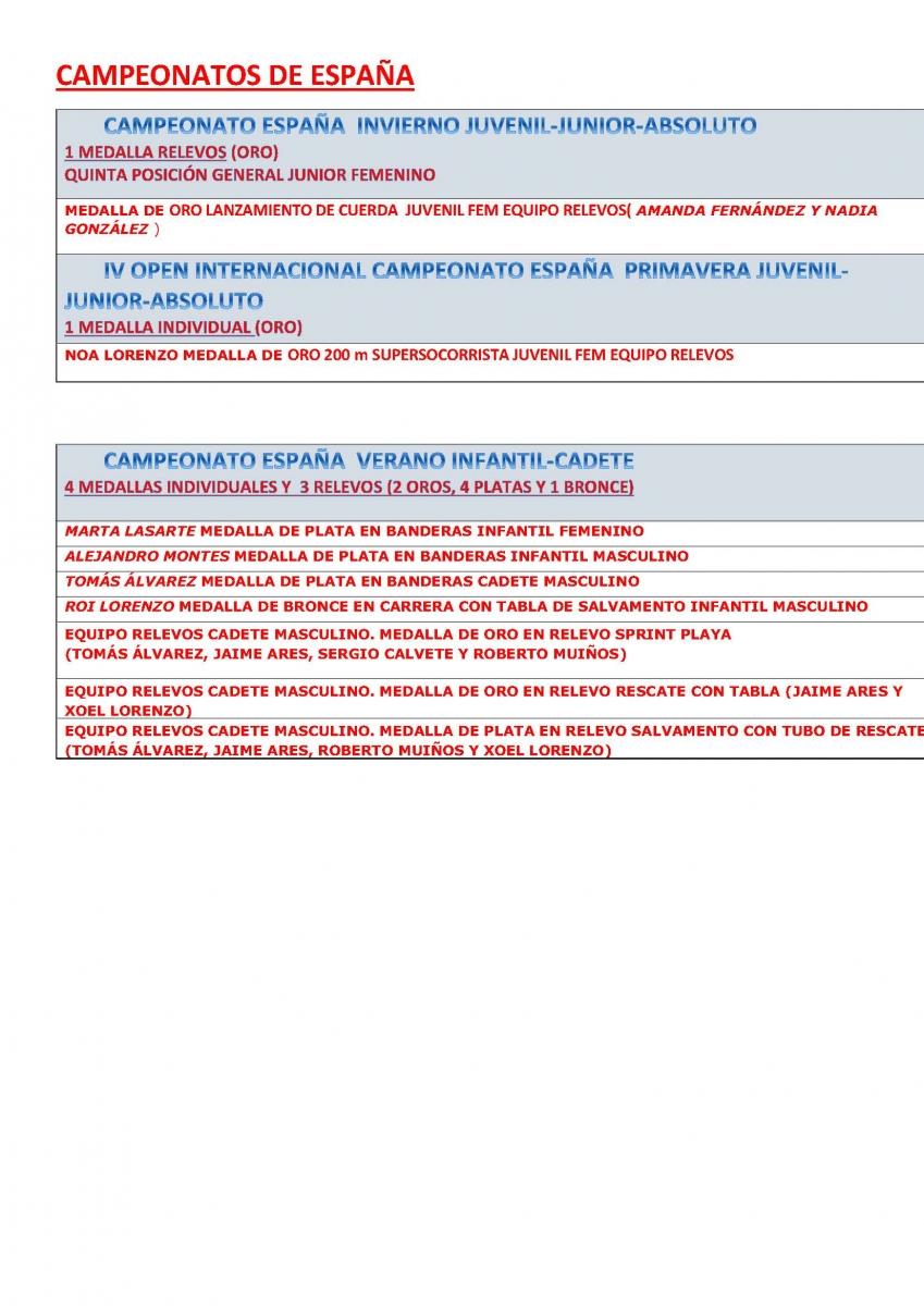 CAMPEONATO GALLEGO_Página_2