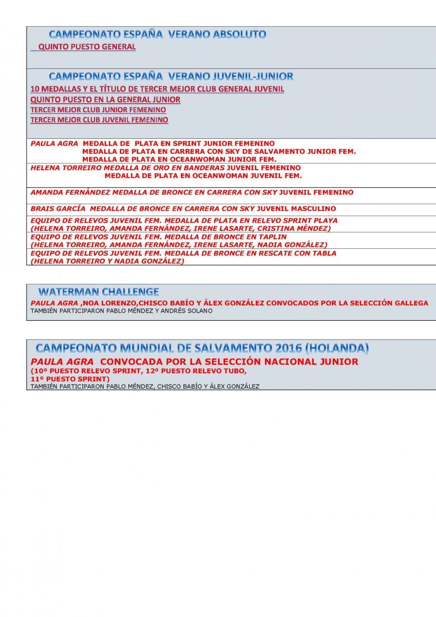 CAMPEONATO GALLEGO_Página_3