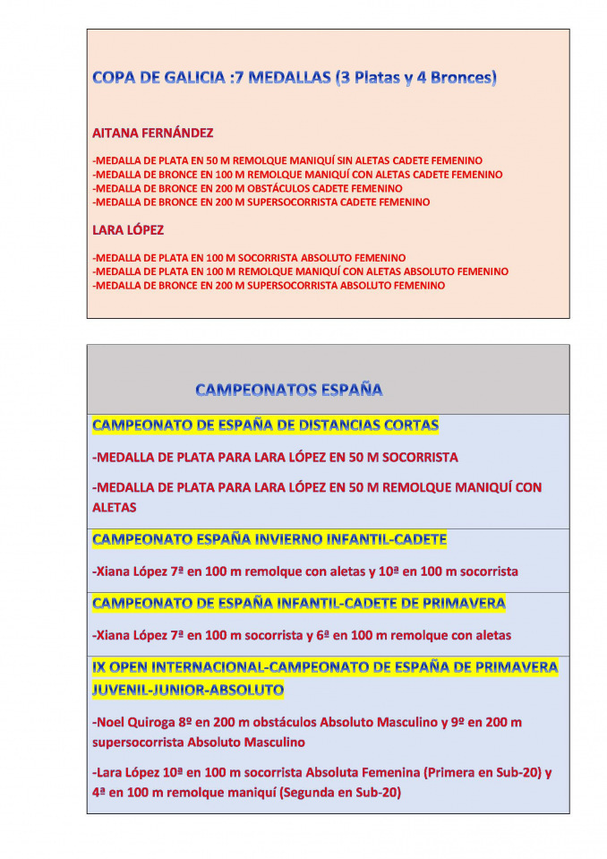 RESULTADOS-2020-2021_Pagina_02