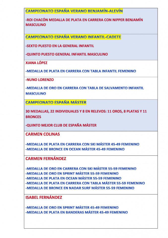 RESULTADOS-2020-2021_Pagina_03