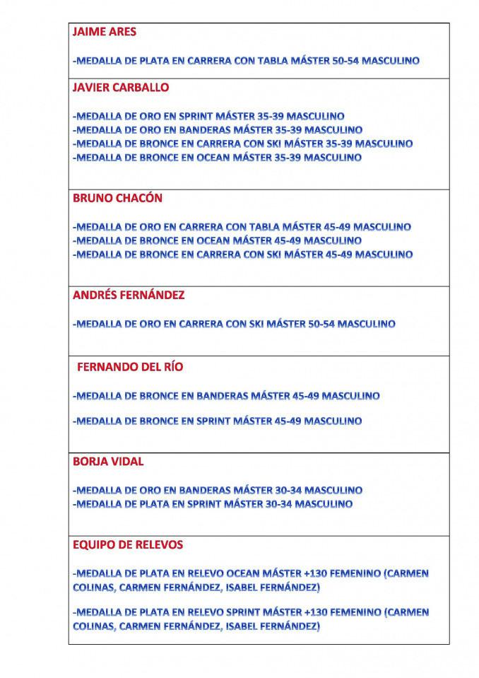 RESULTADOS-2020-2021_Pagina_04