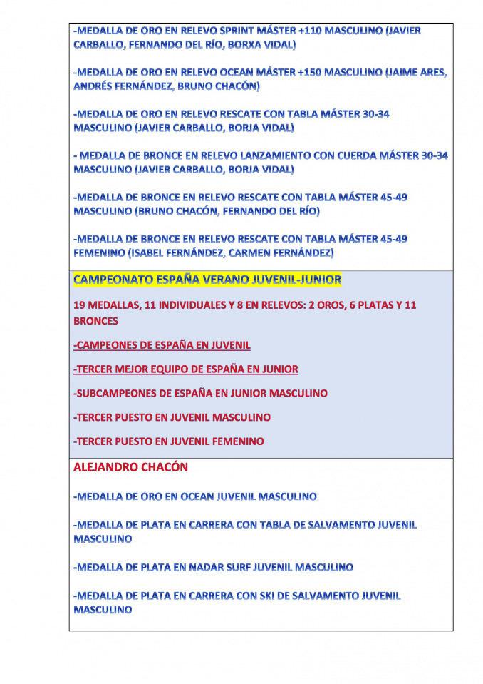 RESULTADOS-2020-2021_Pagina_05