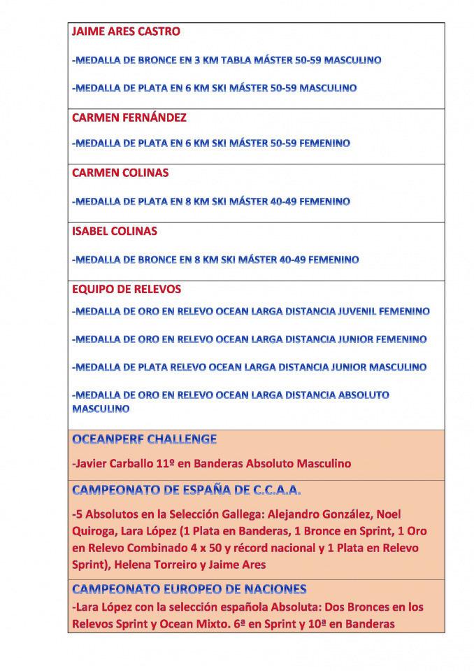 RESULTADOS-2020-2021_Pagina_10